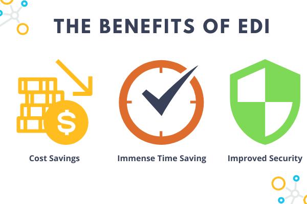 The Benefits of Commport's EDI