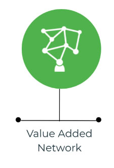 Value Added Network - Commport Communications